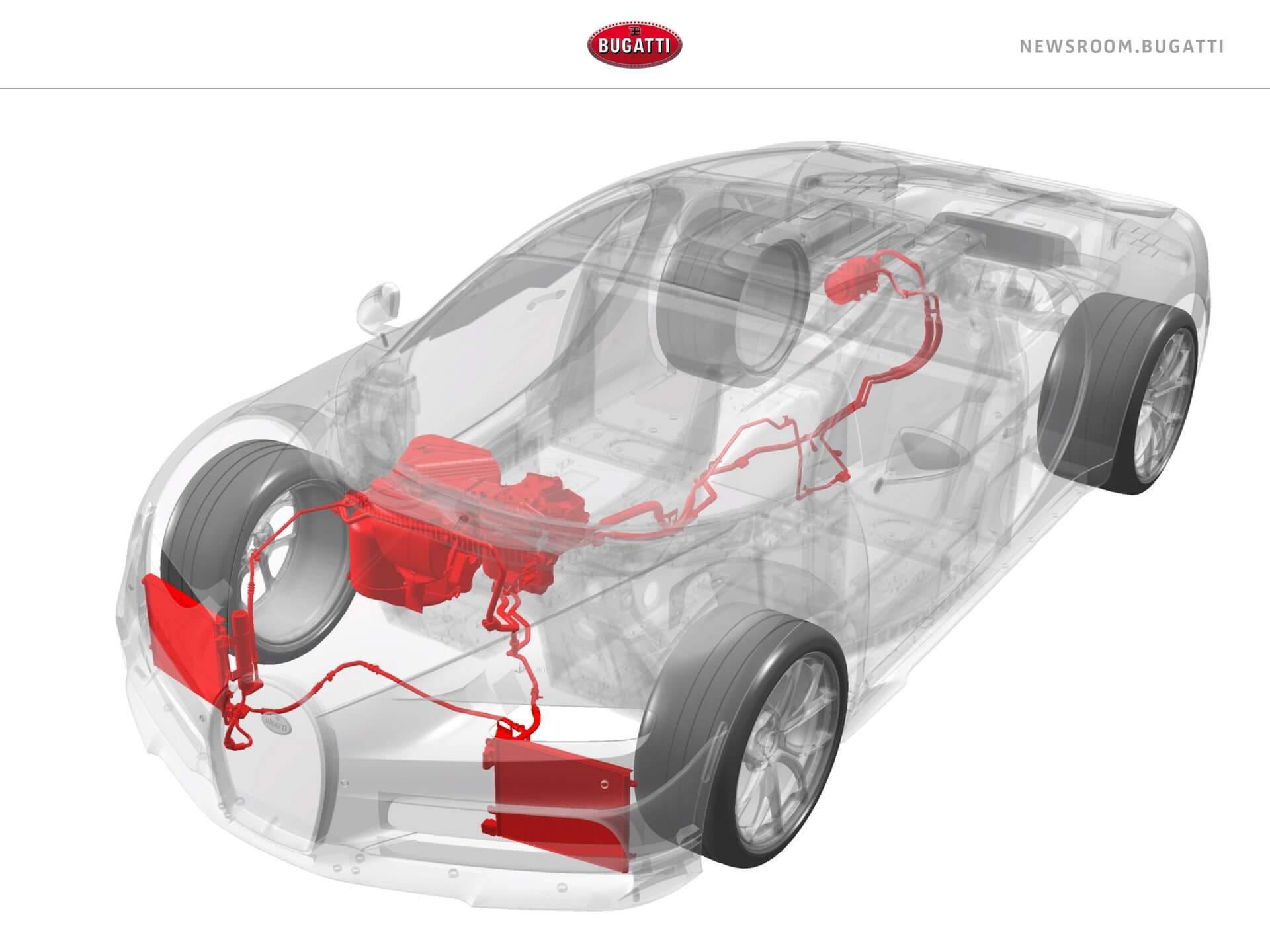 Bugatti Chiron climatisation
