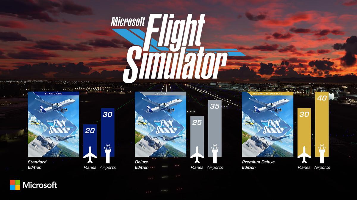 Un graphique décrivant les différences entre les éditions Standard, Deluxe et Premium Deluxe de Microsoft Flight Simulator