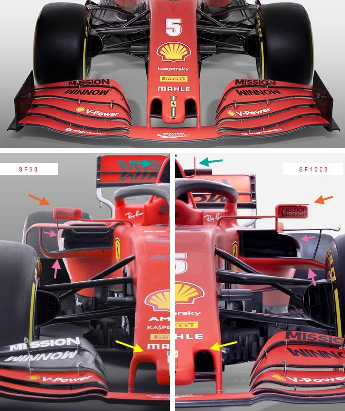 F1 2020 Analyse