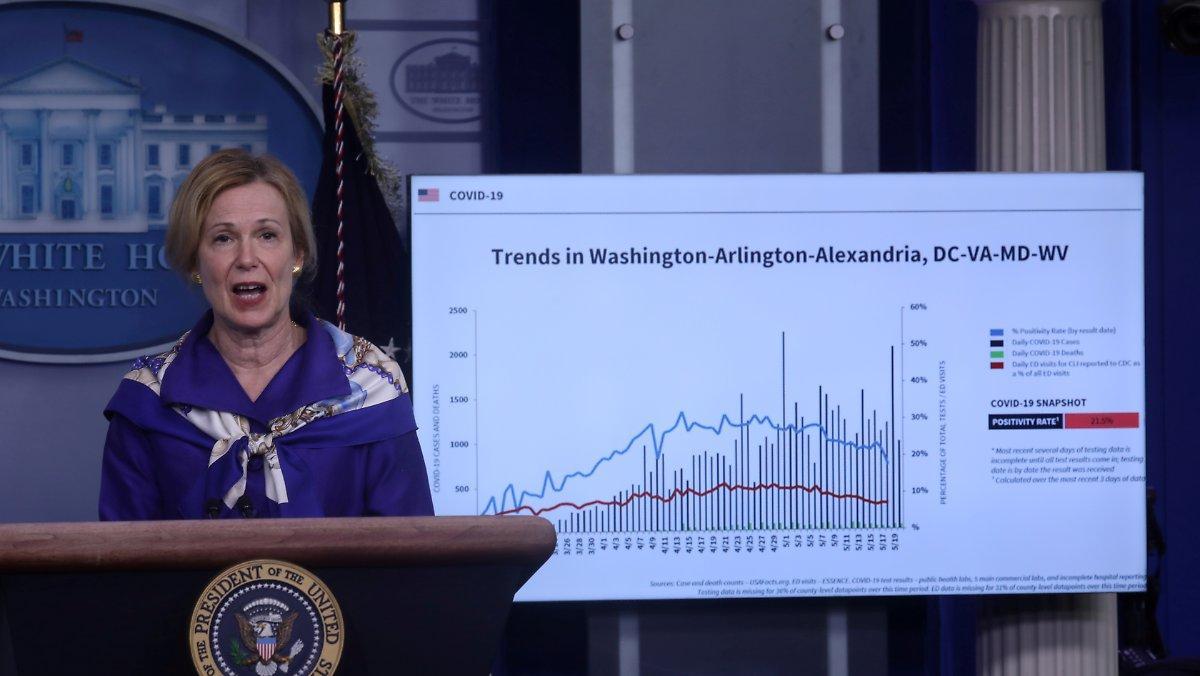 """Le Conseiller De Trump Tire L'alarme: Le Coronavirus """"répandu"""" Aux"""