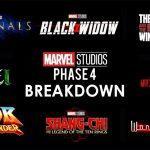 Marvel Phase 4: Date De Sortie Future, Distribution Et Détails