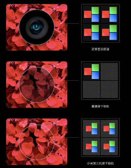 Xiaomi sous l'écran 03