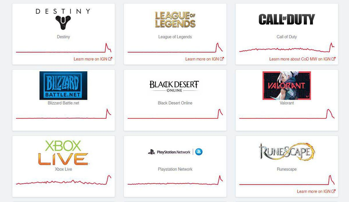 Destiny 2, Call Of Duty, Gta 5, Valorant Down Pour