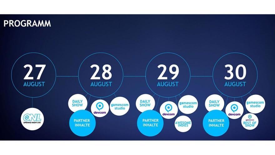 Gamescom 2020: Toutes Les Informations, Dates Et événements En Un