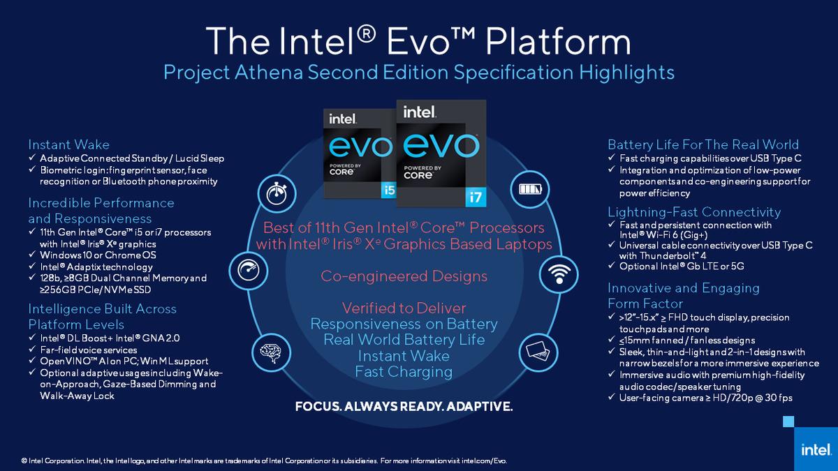 intel evo project athena deuxième édition spec points forts