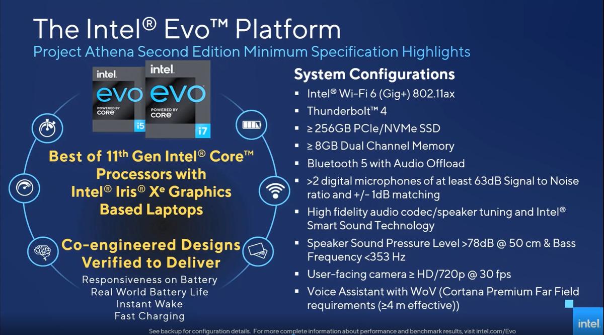 projet Intel evo exigences détaillées de la plate-forme athena