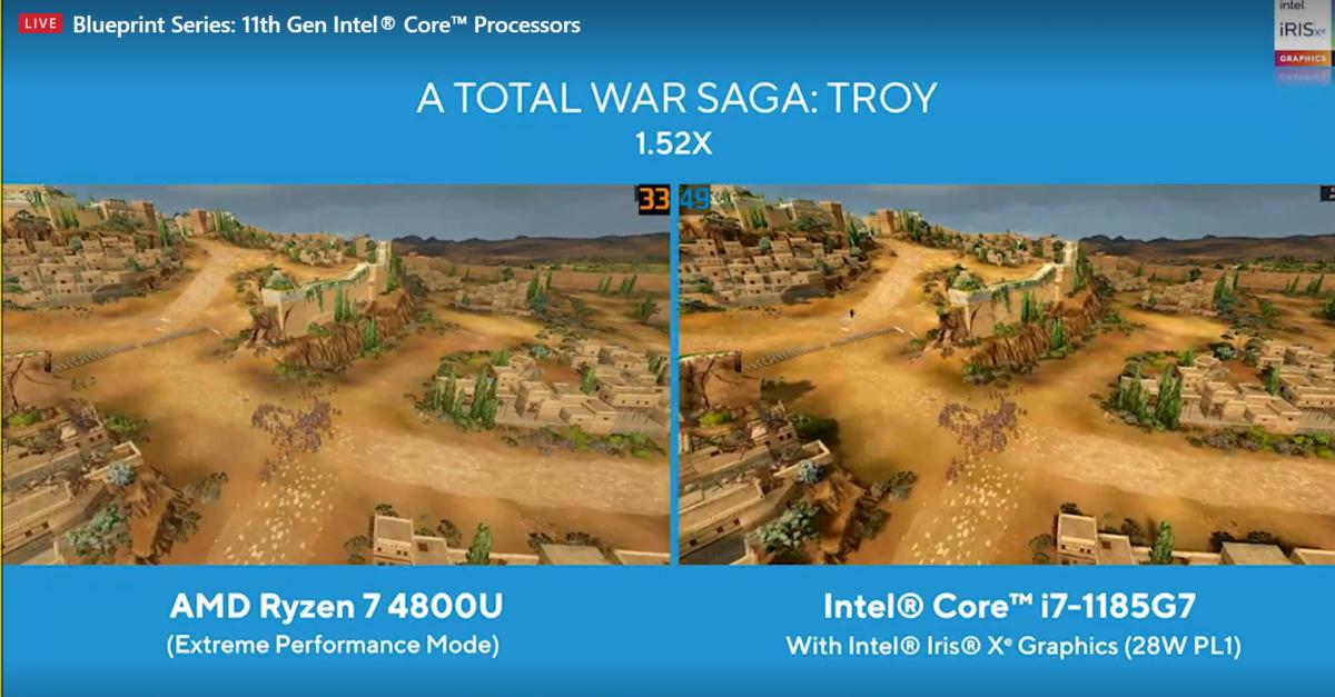 guerre totale troy Intel Xe
