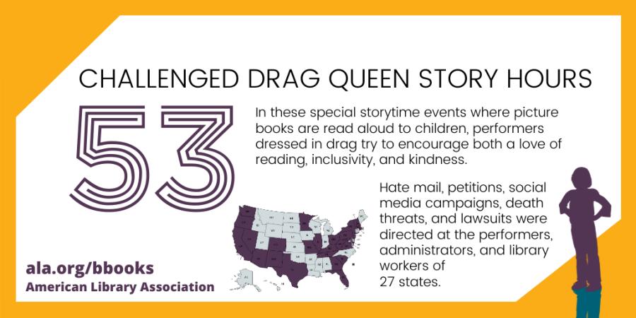 Les événements Drag Queen Story Hour ont été contestés dans les bibliothèques de 27 États