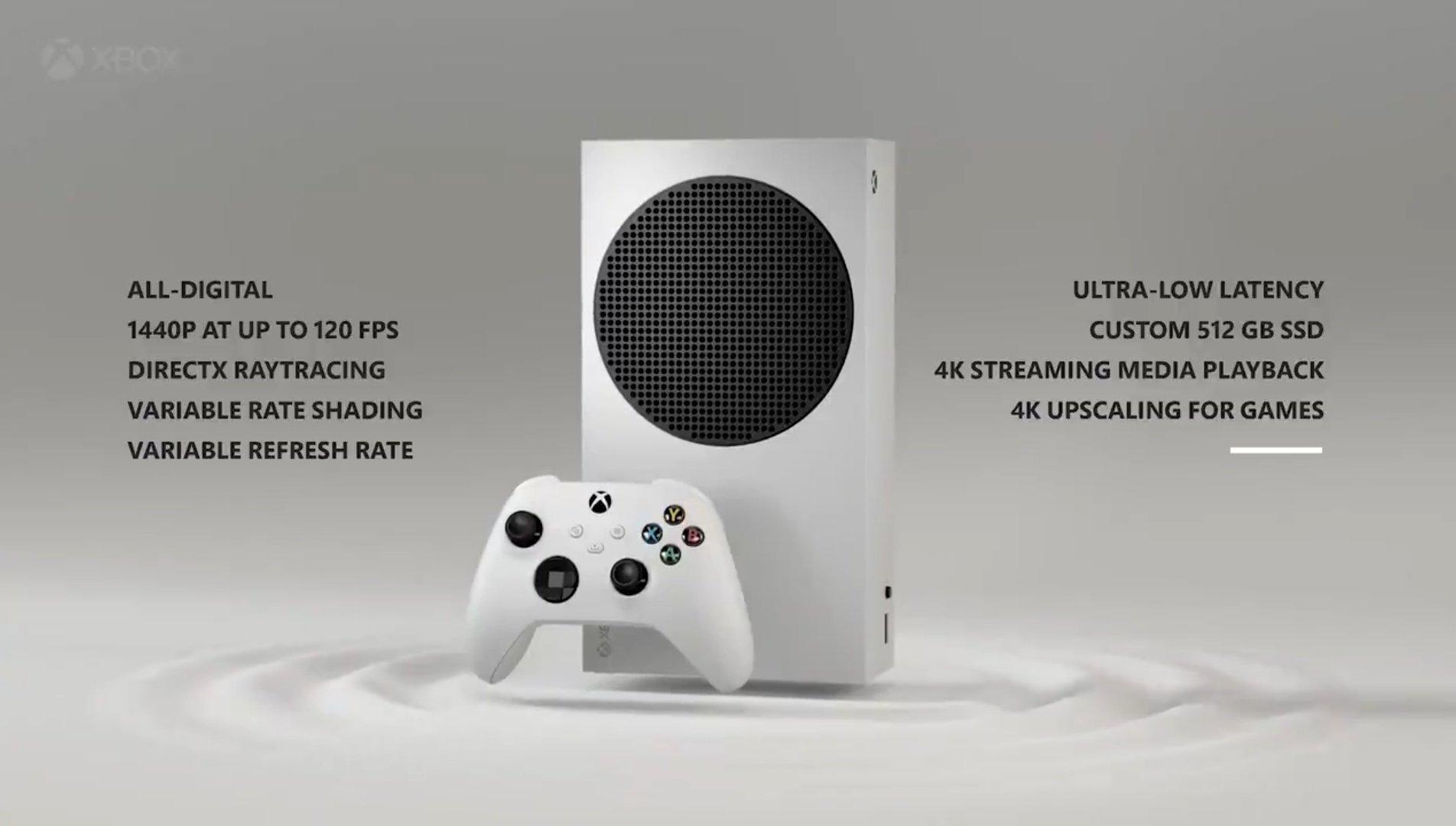 C'est Officiel Maintenant: La Date De Sortie De La Xbox