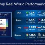 Intel Accumule Les Points De Repère Pour Montrer Que Tiger