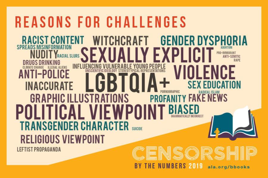Les livres sont souvent mis au défi pour leur contenu LGBT + et pour avoir des caractères transgenres