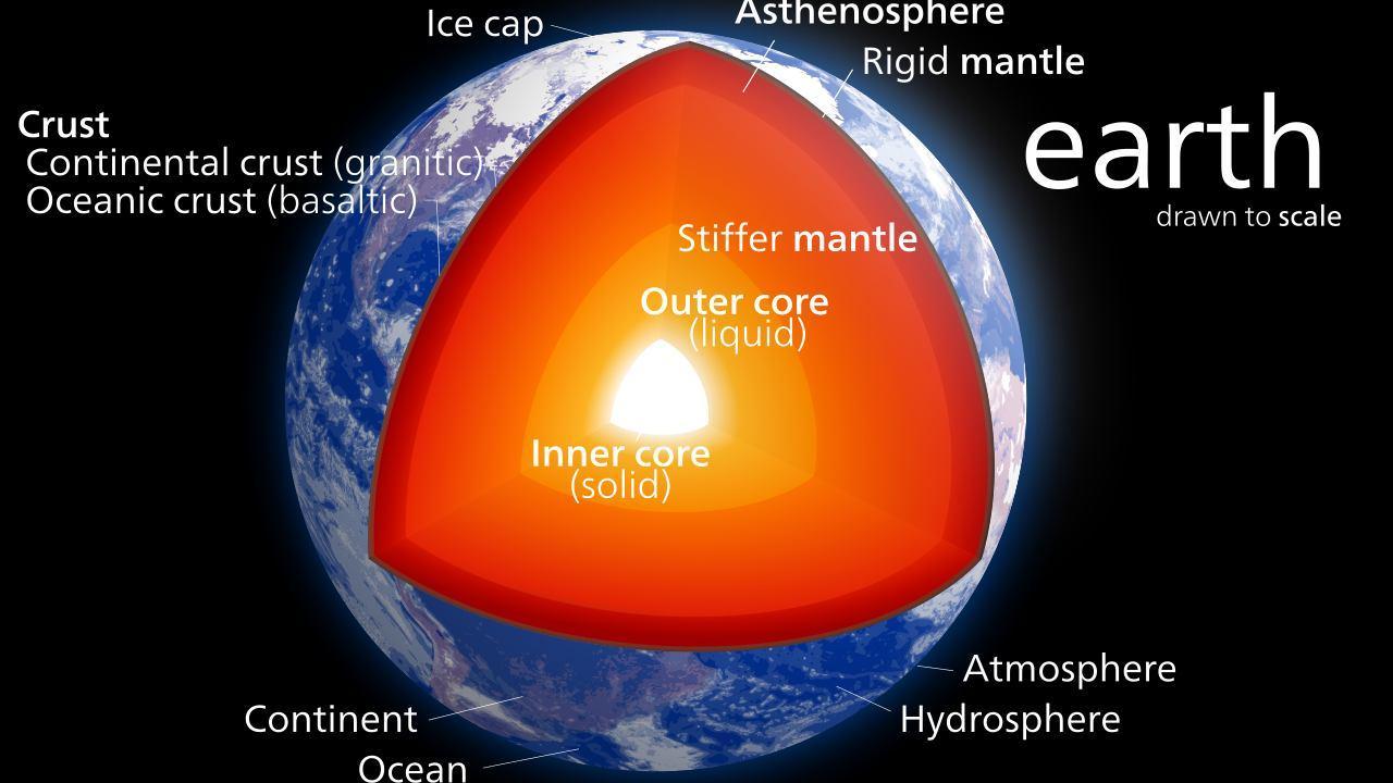 Les scientifiques ont simulé le noyau interne de la Terre et ont découvert qu'il pourrait n'avoir qu'un milliard d'années