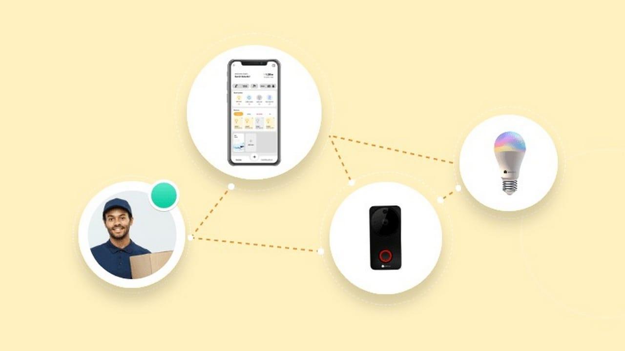 ZunRoof lance des appareils intelligents pour la maison, notamment une caméra, une sonnette, des ampoules et plus encore