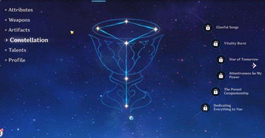 La constellation verrouillée de Barbara
