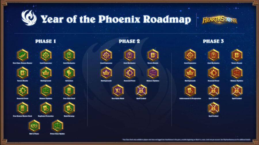 Feuille de route de Hearthstone Year of the Phoenix