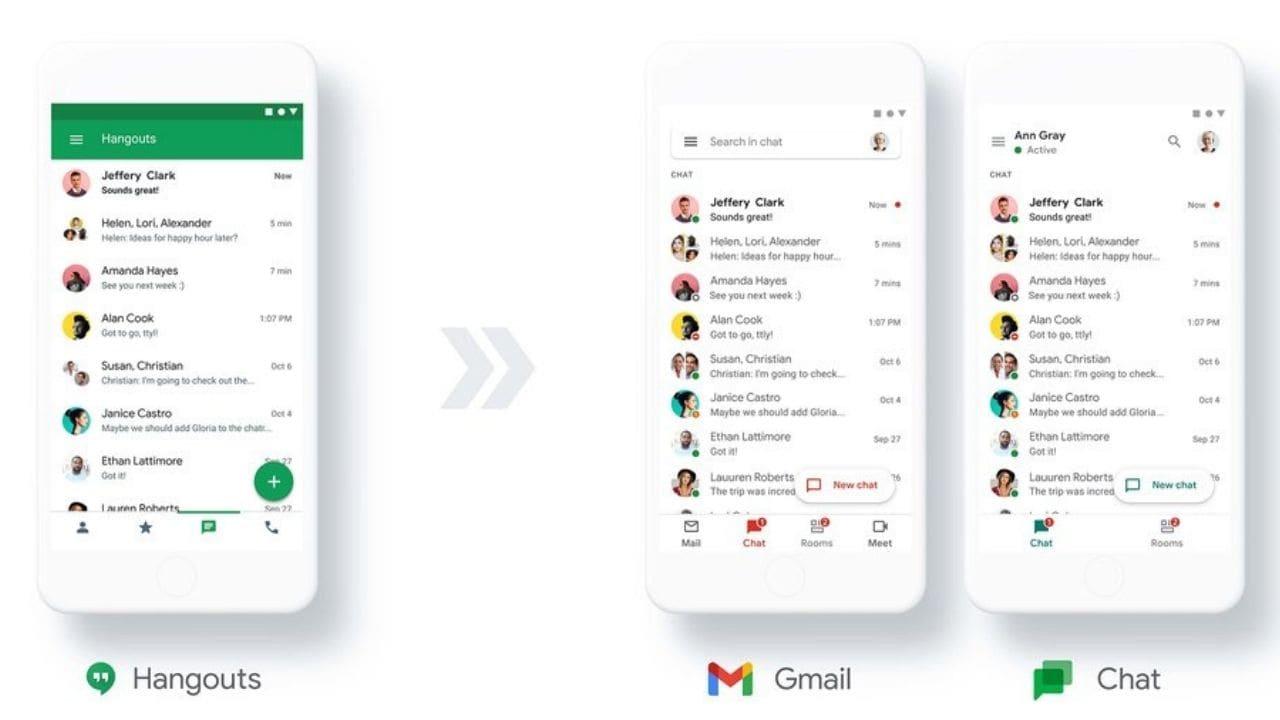 Google transférera les utilisateurs de Google Hangouts vers Google Chat à partir de 2021