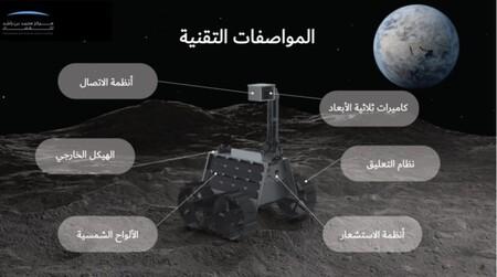 Emirats Arabes Unis Lune