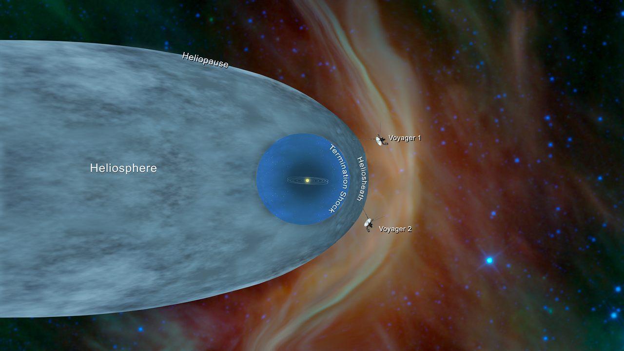 Les Missions Voyager Constatent Une Forte Augmentation De La Densité
