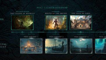 Plan Post Lancement D'assassin's Creed Valhalla: Beaucoup De Contenu Gratuit, Dlc