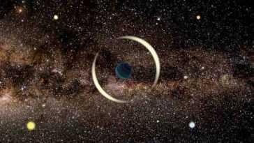 Une Planète Voyou Semblable à La Terre Récemment Découverte Pourrait