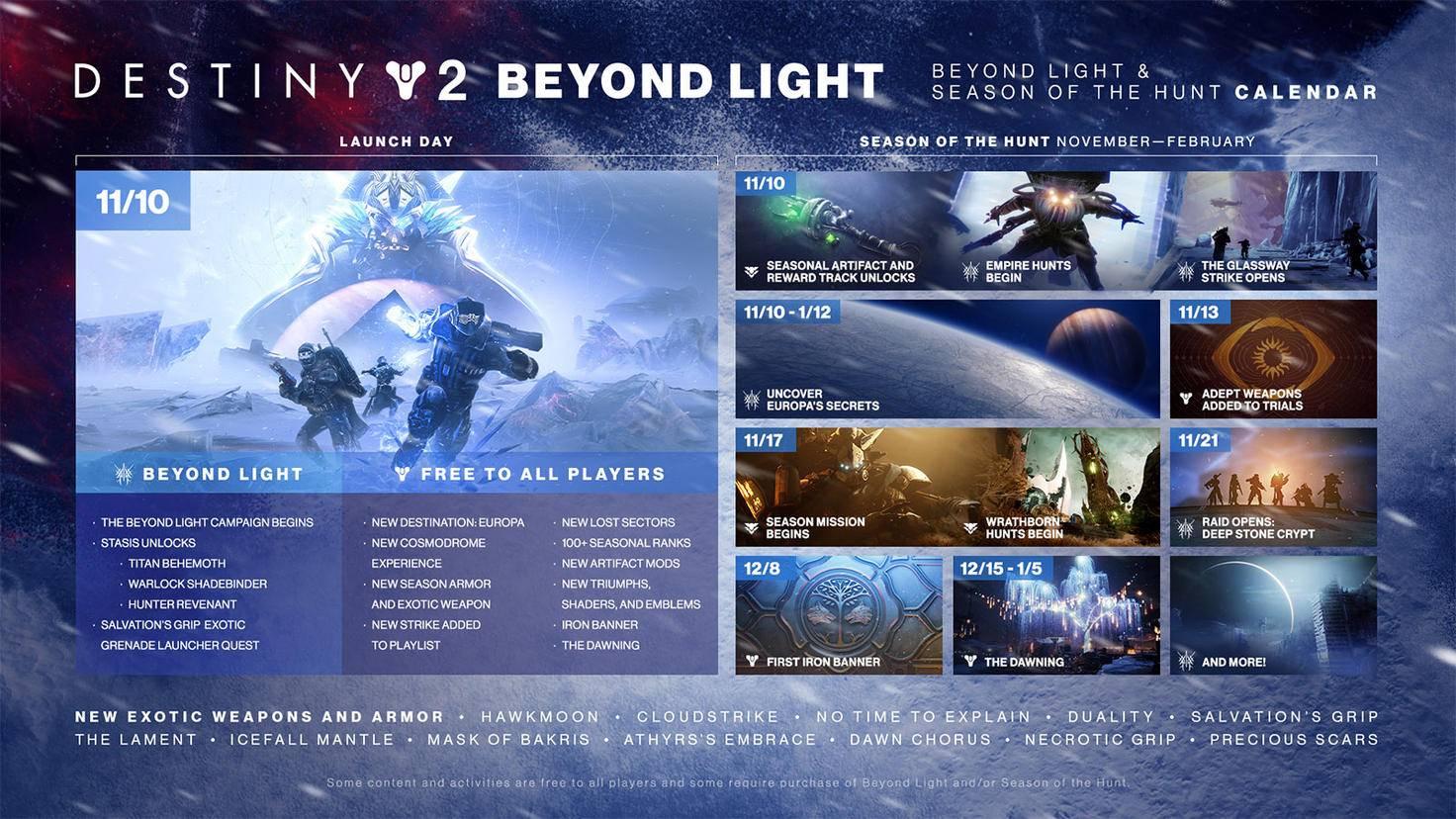 Feuille de route Destiny 2 Beyond Light