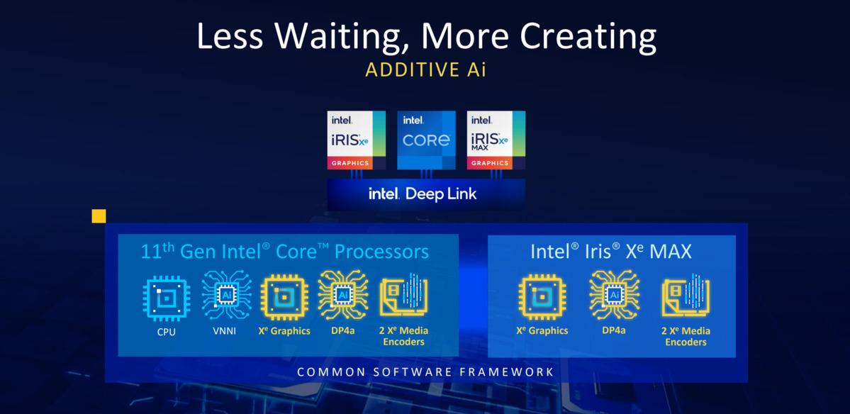 blocs communs Intel Deep Link