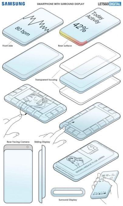 Le mobile coulissant, le dernier fantasme de Samsung