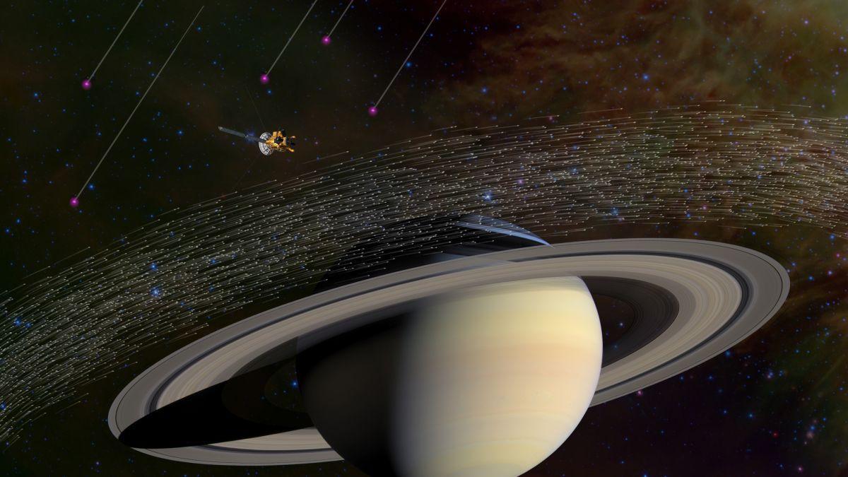 Calendrier Spatial 2020: Lancements De Fusées, événements Aériens, Missions Et