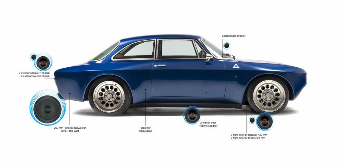Totem Automobili GT électrique