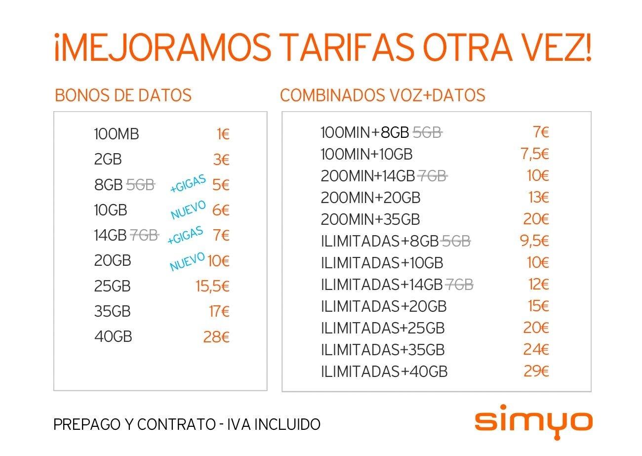 Nouveaux tarifs Simyo