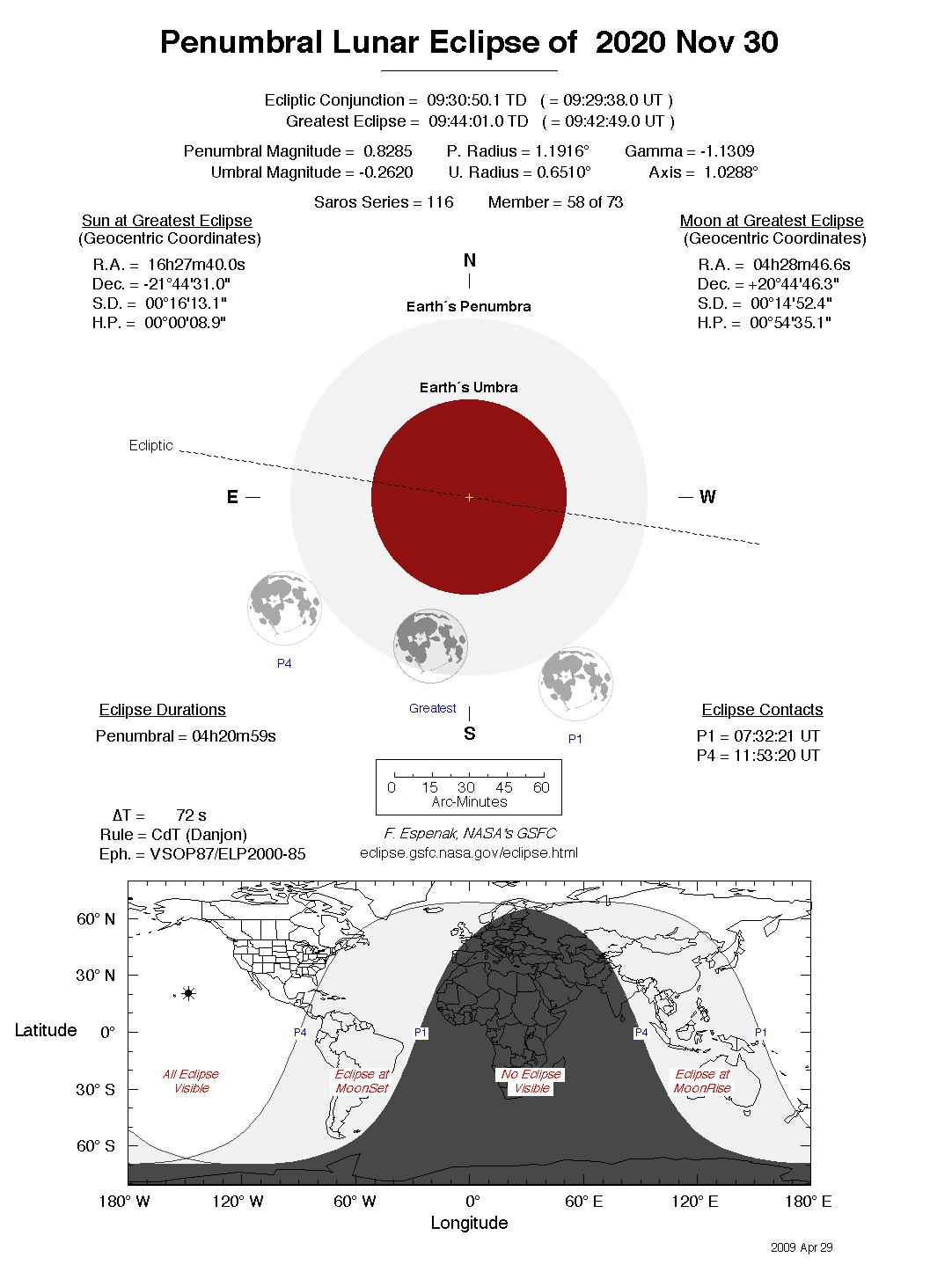 Un aperçu de l'éclipse lunaire de novembre 2020 de l'expert en éclipse Fred Espenak du Goddard Space Flight Research Center de la NASA.