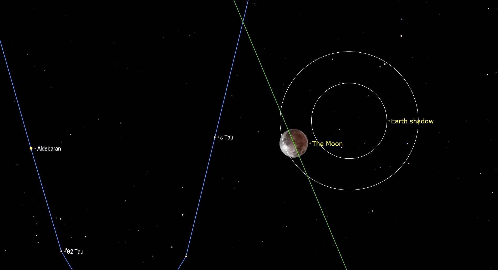 ciel nocturne novembre 2020 Pleine lune de castor et éclipse lunaire pénombre