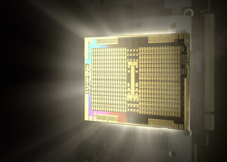 Graphiques AMD