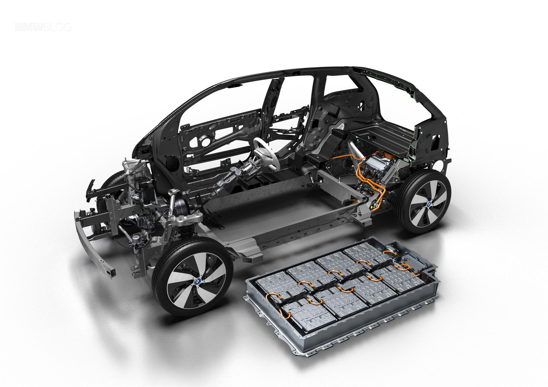 Pack batterie BMW i3