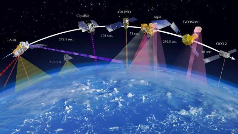 La Constellation De Satellites Planifiée Constitue Une Menace De Collision,