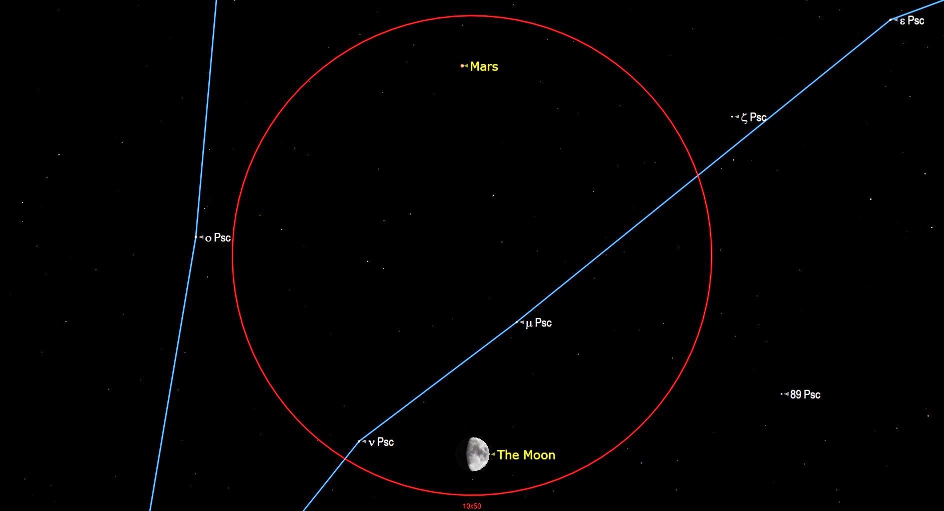 ciel nocturne décembre 2020 Gibbous Moon rencontre Mars