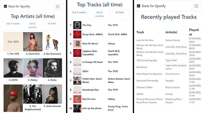 Statistiques Spotify: voici comment découvrir vos meilleurs artistes et meilleures chansons de tous les temps