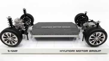 Offensive électrique Hyundai Et Kia Avec 23 Nouveaux Modèles