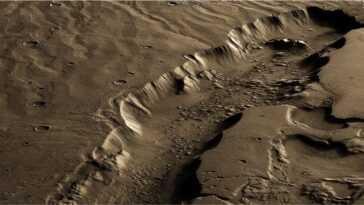 Sur Mars, La Chaleur Interne A Peut être Alimenté Des Points