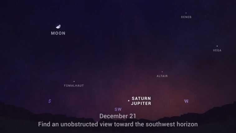 Jupiter et Saturne se marient