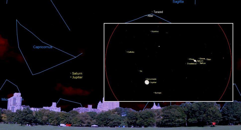 Dans le ciel sud-ouest, après le coucher du soleil le lundi (21 décembre), Jupiter passera à 0,1 degrés de Saturne.  Les deux planètes apparaîtront facilement ensemble dans le champ de vision d'un télescope d'arrière-cour à fort grossissement (encadré d'un cercle rouge).