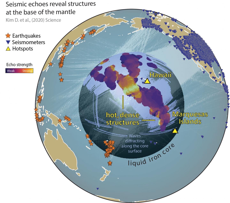 Les tremblements de terre (étoiles) envoient des ondes sismiques ondulant à travers la planète.  Les sismomètres (triangles bleus) les détectent de l'autre côté.  Trente ans de données sismiques ont révélé où ces ondes sismiques ralentissaient (taches violettes et orange), indiquant de mystérieuses structures intérieures de la Terre appelées zones à très faible vitesse.
