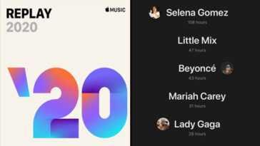 Apple Music Replay: Retrouvez Les Statistiques De Vos Meilleurs Artistes