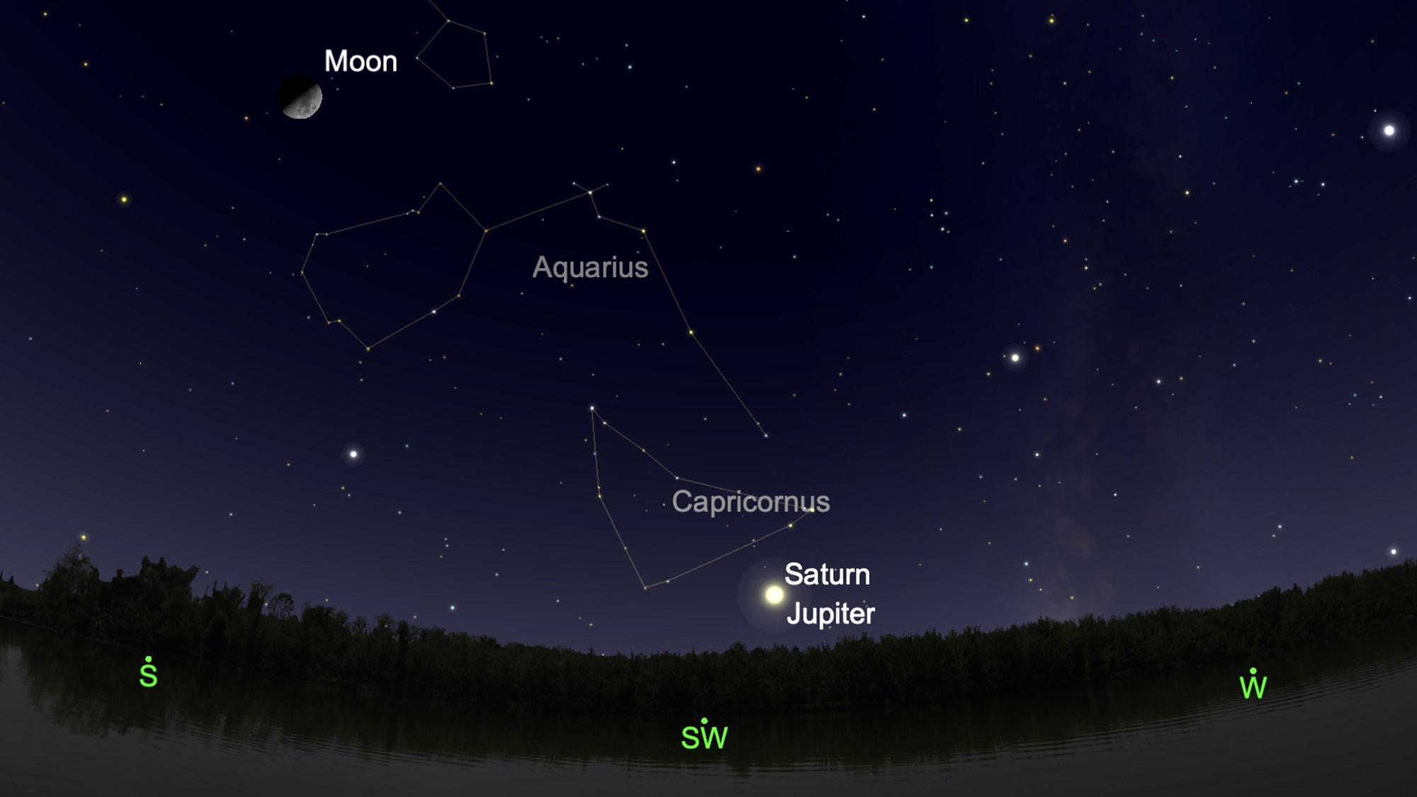 21 déc.2020 grande conjonction Jupiter Saturne