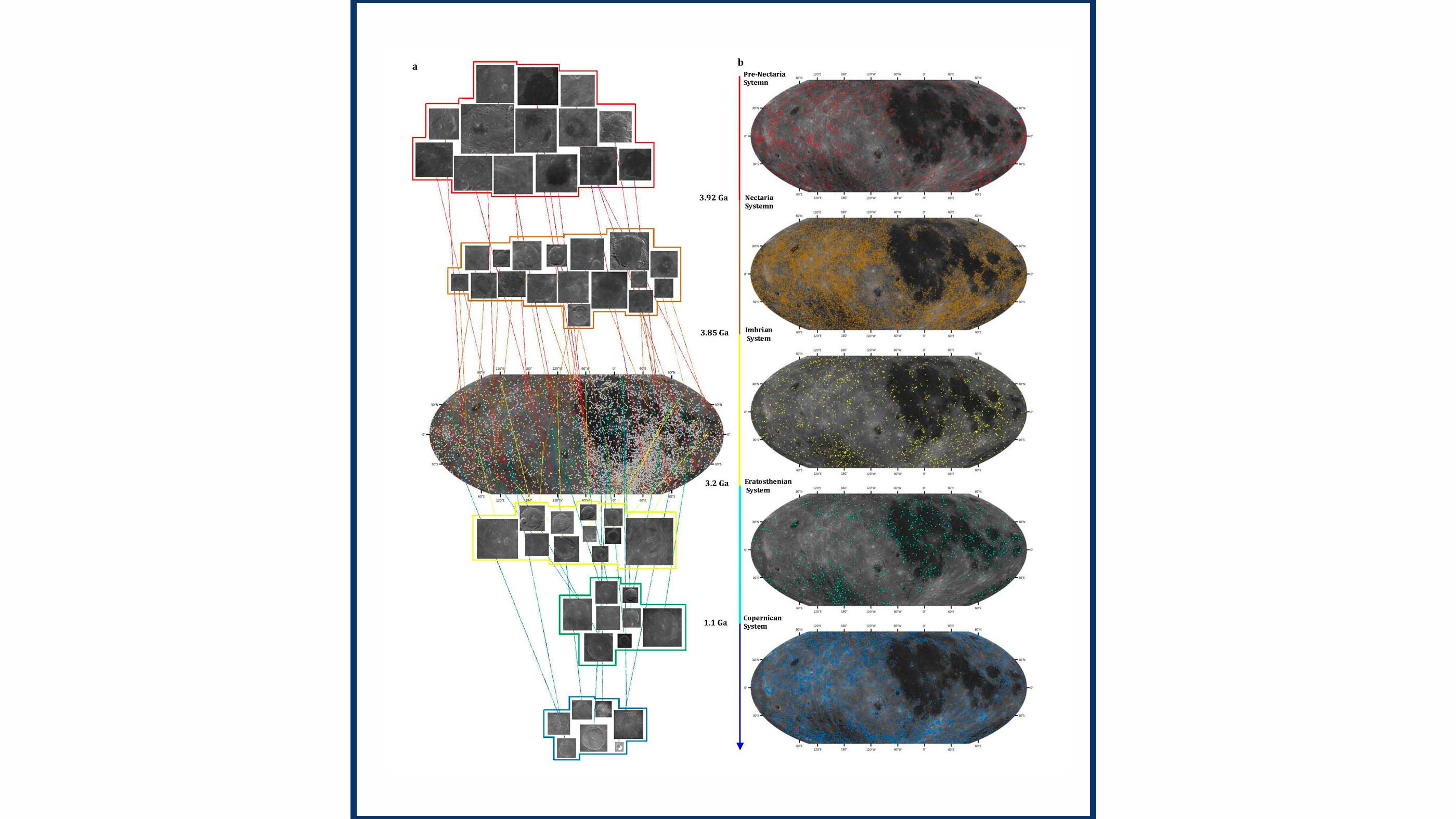 Une carte de tous les cratères de la nouvelle lune selon leur période géologique