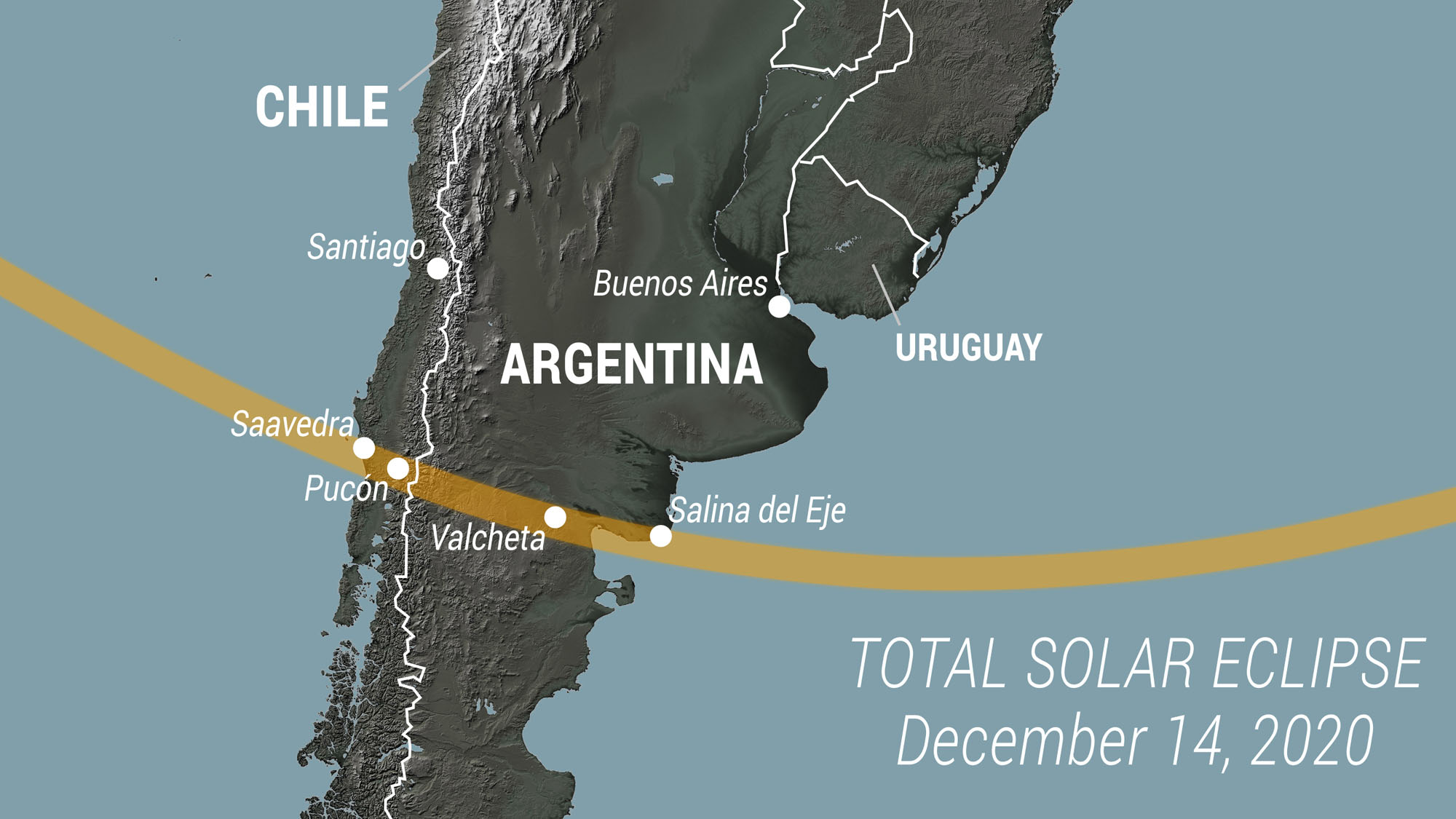 Carte schématique du chemin de l'éclipse de 2020 en Amérique du Sud.