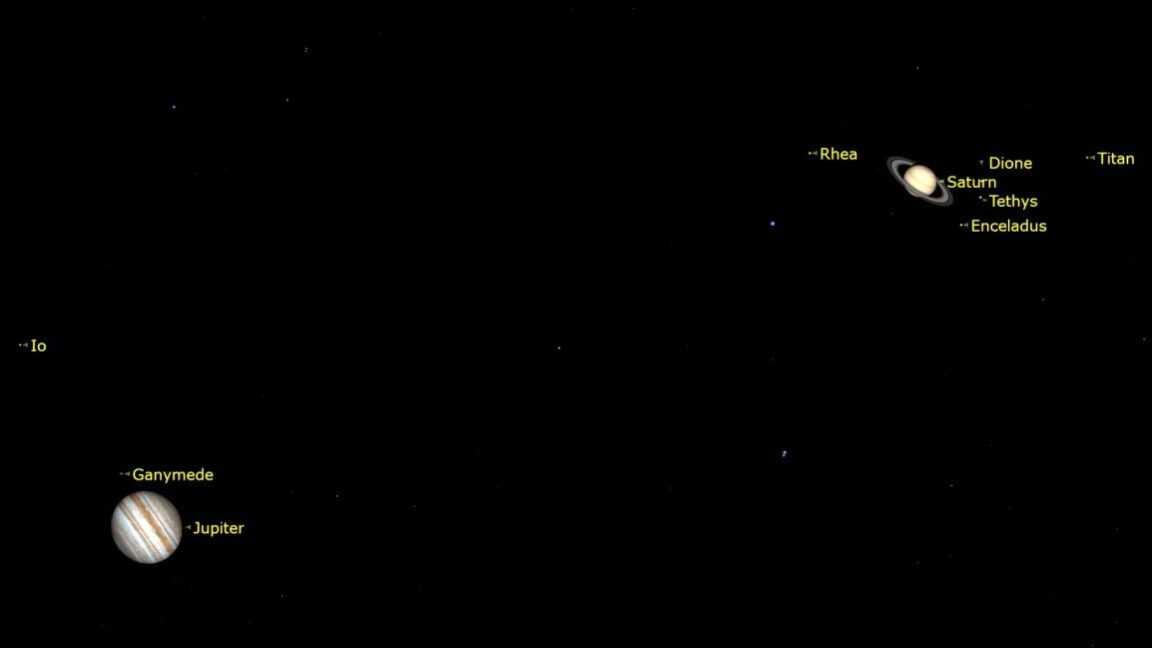 Les Planètes Les Plus Brillantes Du Ciel Nocturne De Décembre: