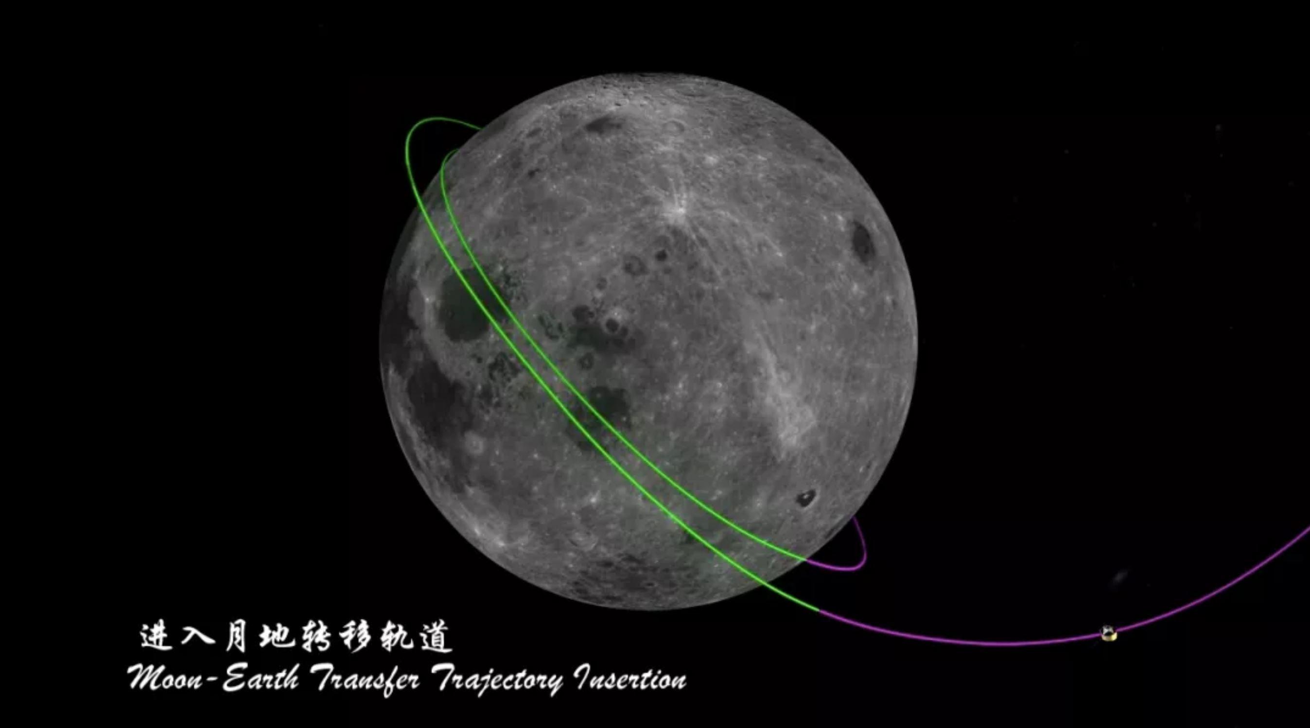 Représentation de l'orbiteur Chang'e 5 changeant de trajectoire pour retourner sur Terre.