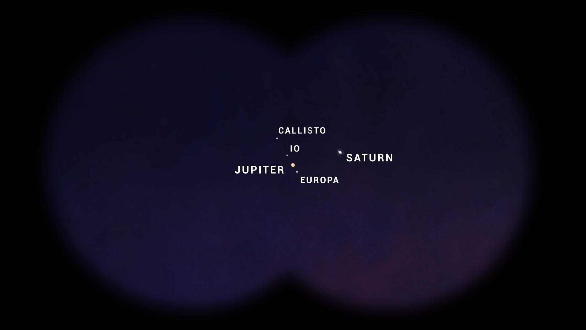 """Le 21 décembre 2020, Jupiter et Saturne n'apparaîtront qu'à un dixième de degré l'un de l'autre, soit à peu près l'épaisseur d'un sou tenu à bout de bras, selon la NASA.  Pendant l'événement, connu sous le nom de """"grande conjonction,"""" les deux planètes (et leurs lunes) seront visibles dans le même champ de vision à travers des jumelles ou un télescope."""