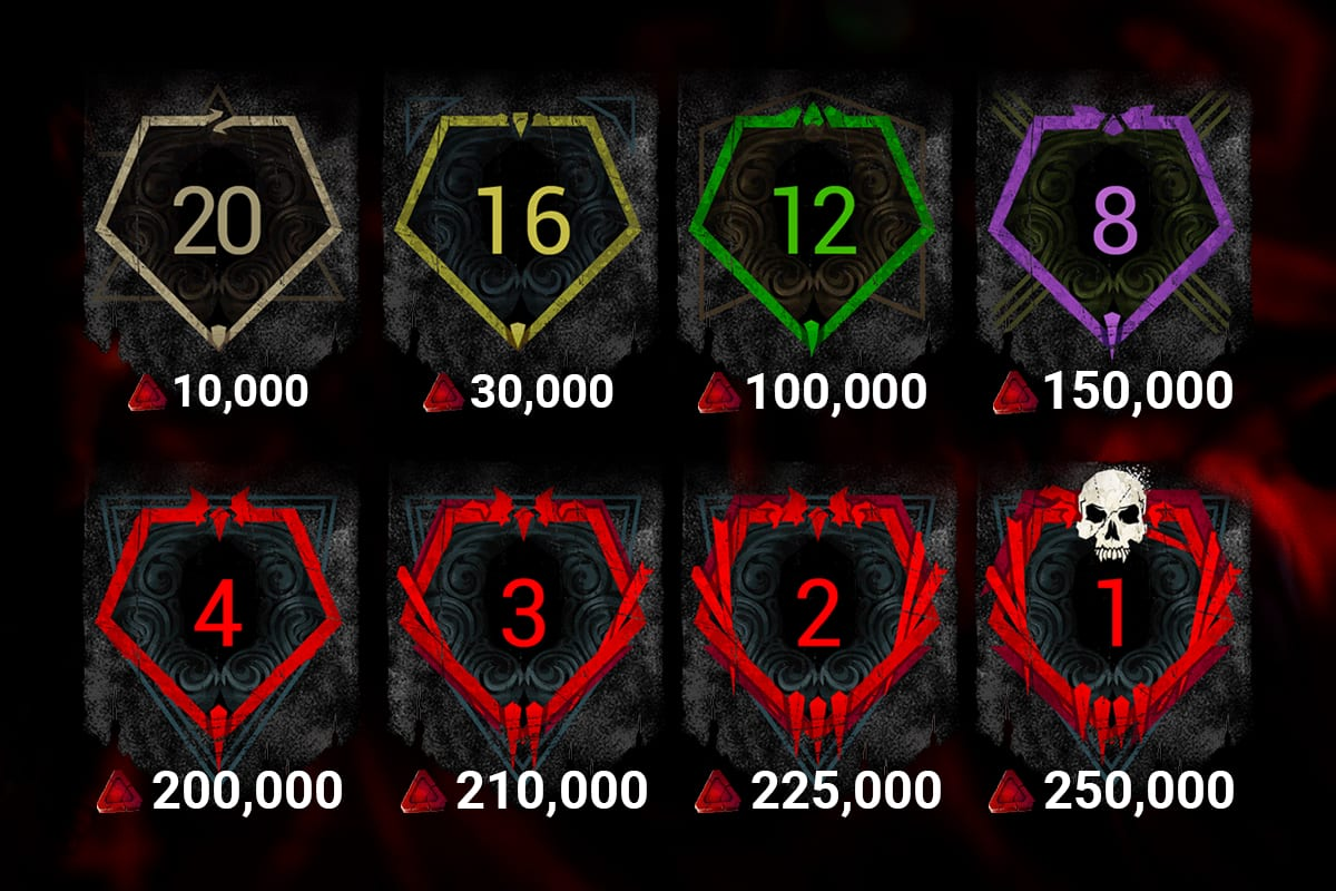 Matchmaking de récompenses Dead by Daylight Range